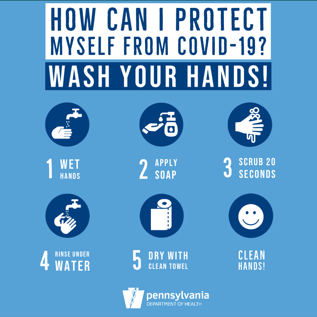 How can I protect myself wash hands infographic