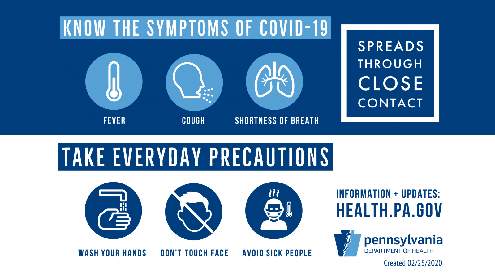 know the symptoms infographic fever cough shortness of breath