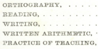 Part of a 1864 teachers certificate.